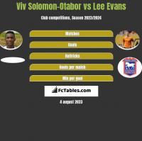 Viv Solomon-Otabor vs Lee Evans h2h player stats