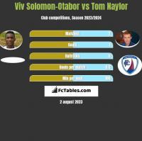 Viv Solomon-Otabor vs Tom Naylor h2h player stats