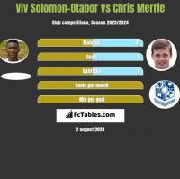 Viv Solomon-Otabor vs Chris Merrie h2h player stats