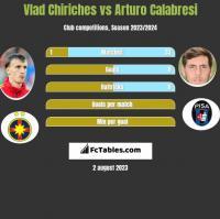 Vlad Chiriches vs Arturo Calabresi h2h player stats