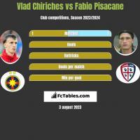 Vlad Chiriches vs Fabio Pisacane h2h player stats