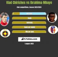Vlad Chiriches vs Ibrahima Mbaye h2h player stats