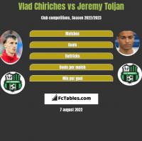 Vlad Chiriches vs Jeremy Toljan h2h player stats