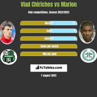 Vlad Chiriches vs Marlon h2h player stats