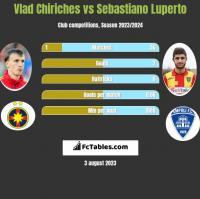 Vlad Chiriches vs Sebastiano Luperto h2h player stats