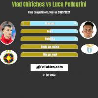 Vlad Chiriches vs Luca Pellegrini h2h player stats