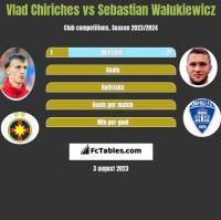Vlad Chiriches vs Sebastian Walukiewicz h2h player stats