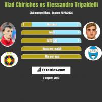 Vlad Chiriches vs Alessandro Tripaldelli h2h player stats