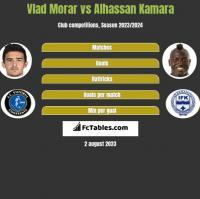 Vlad Morar vs Alhassan Kamara h2h player stats