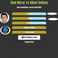 Vlad Morar vs Albert Voinea h2h player stats