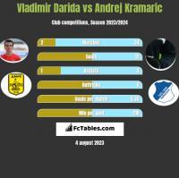 Vladimir Darida vs Andrej Kramaric h2h player stats
