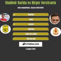 Vladimir Darida vs Birger Verstraete h2h player stats