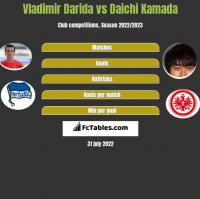 Vladimir Darida vs Daichi Kamada h2h player stats