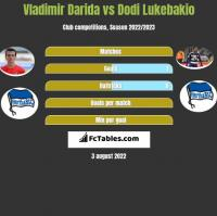 Vladimir Darida vs Dodi Lukebakio h2h player stats