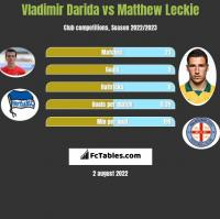 Vladimir Darida vs Matthew Leckie h2h player stats