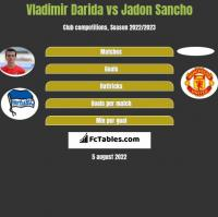 Vladimir Darida vs Jadon Sancho h2h player stats