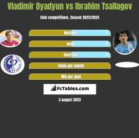 Władimir Diadiun vs Ibrahim Tsallagov h2h player stats