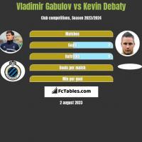 Vladimir Gabulov vs Kevin Debaty h2h player stats