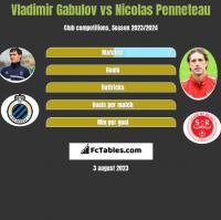 Vladimir Gabulov vs Nicolas Penneteau h2h player stats