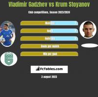 Vladimir Gadzhev vs Krum Stoyanov h2h player stats
