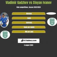 Vladimir Gadzhev vs Stoyan Ivanov h2h player stats