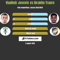 Vladimir Jovovic vs Ibrahim Traore h2h player stats