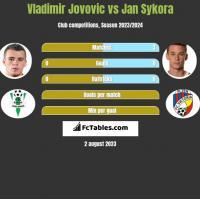 Vladimir Jovovic vs Jan Sykora h2h player stats