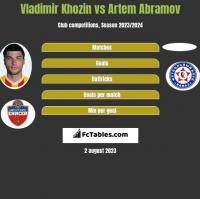 Vladimir Khozin vs Artem Abramov h2h player stats