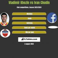 Vladimir Khozin vs Ivan Chudin h2h player stats