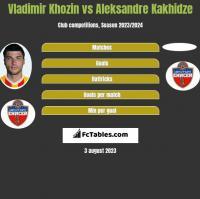 Vladimir Khozin vs Aleksandre Kakhidze h2h player stats