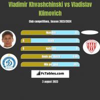 Vladimir Khvashchinski vs Władisław Klimowicz h2h player stats