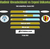 Vladimir Khvashchinski vs Evgeni Shikavka h2h player stats