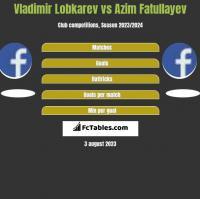 Vladimir Lobkarev vs Azim Fatullayev h2h player stats