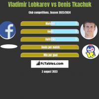 Vladimir Lobkarev vs Denis Tkachuk h2h player stats