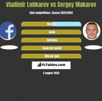 Vladimir Lobkarev vs Sergey Makarov h2h player stats