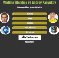 Vladimir Obukhov vs Andrey Panyukov h2h player stats