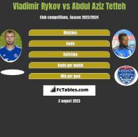 Vladimir Rykov vs Abdul Aziz Tetteh h2h player stats