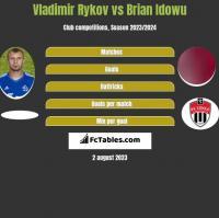 Vladimir Rykov vs Brian Idowu h2h player stats