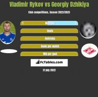 Vladimir Rykov vs Georgiy Dzhikiya h2h player stats
