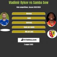 Vladimir Rykov vs Samba Sow h2h player stats