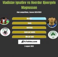 Vladislav Ignatiev vs Hoerdur Bjoergvin Magnusson h2h player stats