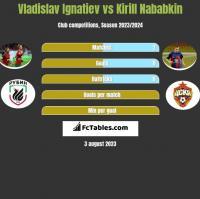 Vladislav Ignatiev vs Kirill Nababkin h2h player stats