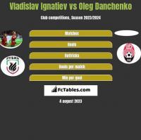 Vladislav Ignatiev vs Oleg Danchenko h2h player stats