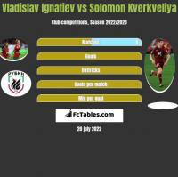 Vladislav Ignatiev vs Solomon Kwirkwelia h2h player stats