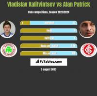 Władysław Kałytwyncew vs Alan Patrick h2h player stats