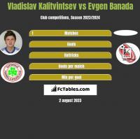 Vladislav Kalitvintsev vs Evgen Banada h2h player stats