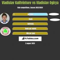 Vladislav Kalitvintsev vs Vladislav Ogirya h2h player stats