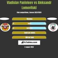 Vladislav Panteleev vs Aleksandr Lomovitski h2h player stats
