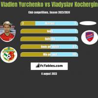Vladlen Yurchenko vs Vladyslav Kochergin h2h player stats