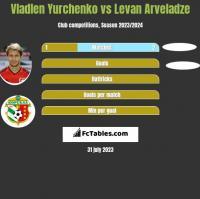 Vladlen Yurchenko vs Levan Arveladze h2h player stats